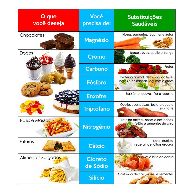 Fitness Foco na Dieta